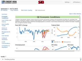 QE Economic Conditions